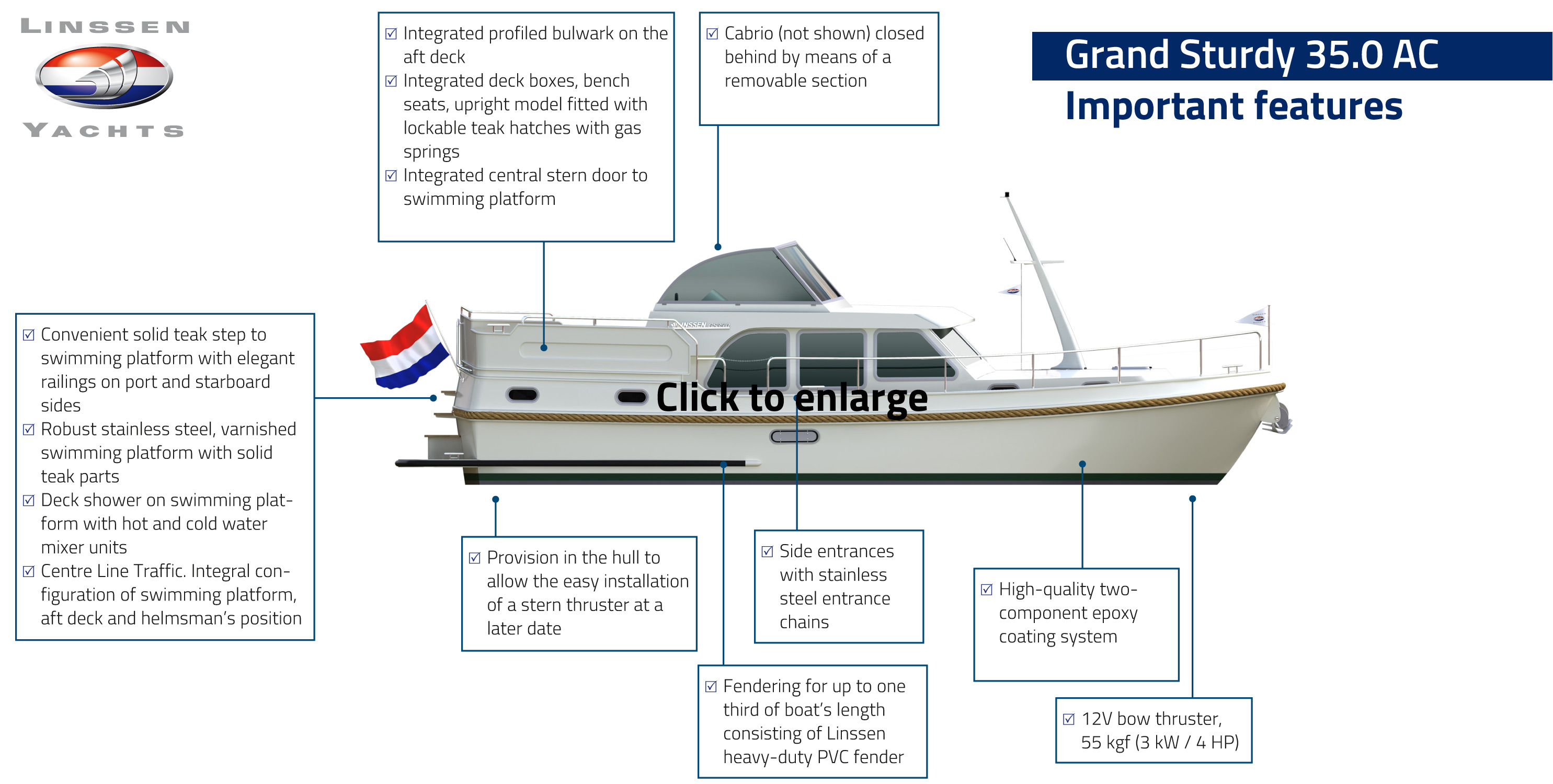 Important features of the Grand Sturdy 35.0 AC