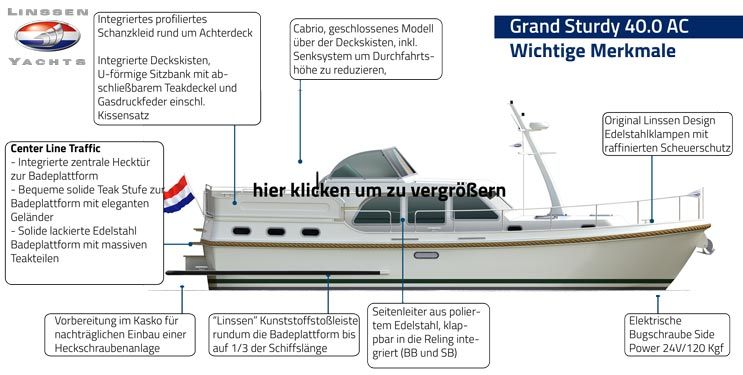 Highlights von der Grand Sturdy 40.0 AC